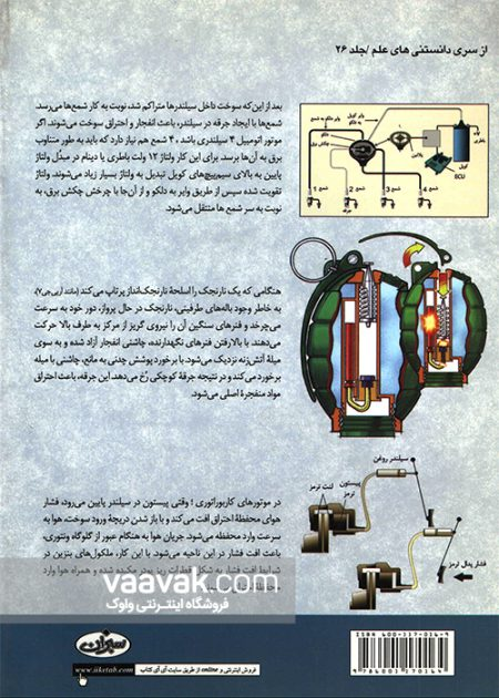 تصویر پشت جلد کتاب وسایل چگونه کار میکنند؟ - جلد ۲: اتومبیل، هوافضا و تسلیحات نظامی